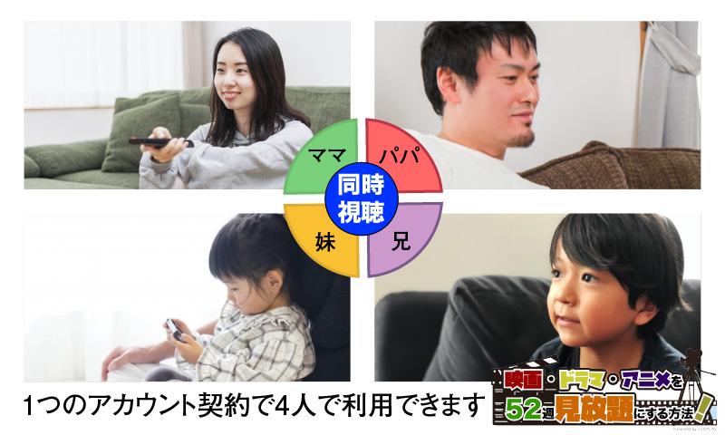 1アカウントで家族4人が同時視聴可能